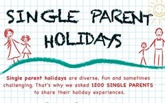 Single Parents on Holiday - Survey
