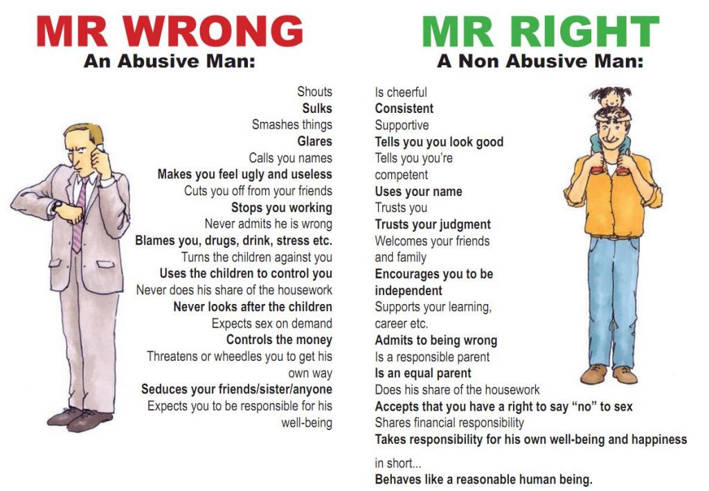 why do women choose mr wrong over mr right Choosing mr wrong is a relationship project to empower and inspire women to make better choices while dating or in a relationship to ensure a happy healthy life .